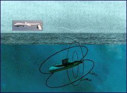 Polatomic Airborne Applications